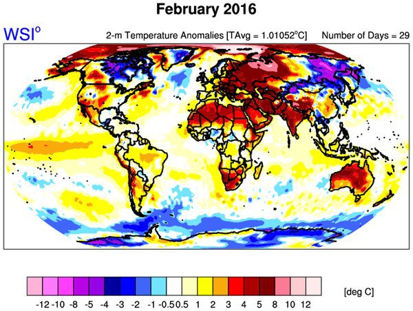 Aquecimento Global Extremo - temperaturas